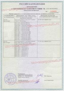 Лист 3 сертификата - котлы водогрейные КВа